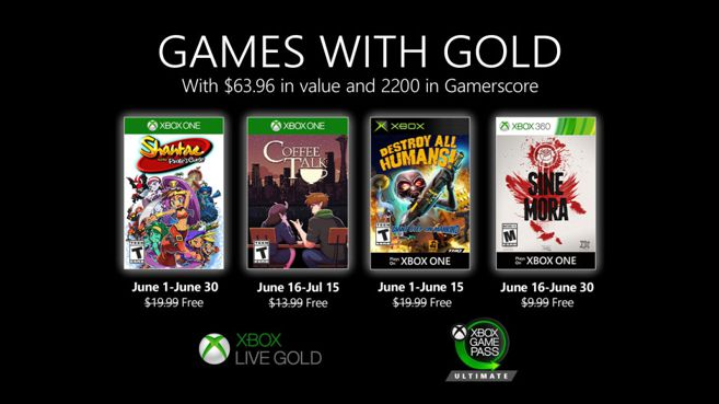 Games with Gold Junio 2020